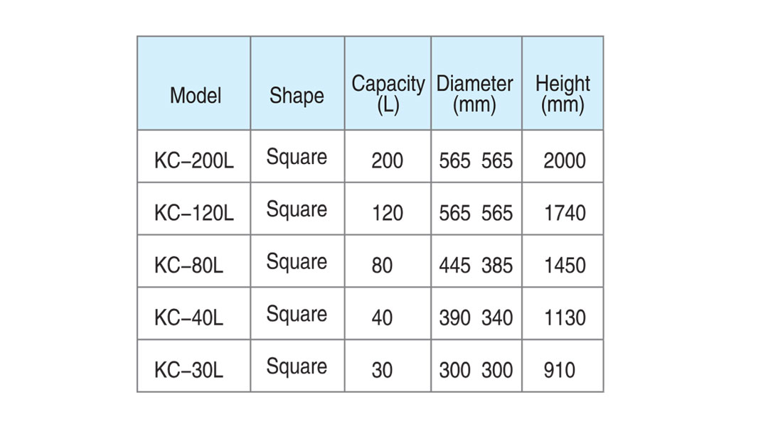 chemical tank sizing chart
